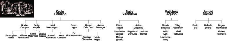 Venture Fam tree